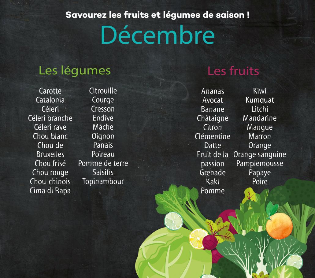 Bi1 bien s r les fruits et l gumes de saison decembre - Legumes de saison decembre ...