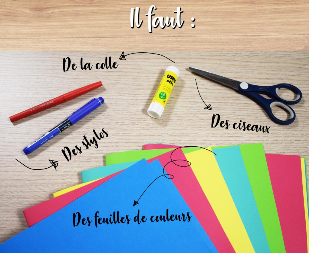 Chose A Faire Pour La Fete Des Pere bi1, bien sûr ! | une carte cravate pour la fête des pères !